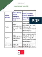 4.वाच्य Future Tense.pdf