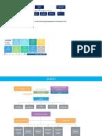 Liwa Client Organization Chart