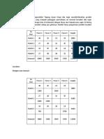 Contoh Perhitungan Transportasi Dengan POM for WINDOWS