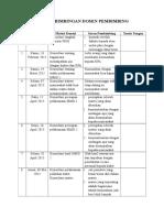 Daftar Bimbingan Dosen Pembimbing