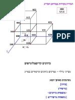 תכונות_מכניות_3.pdf