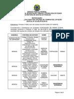 Retificação Relatório Resultado Opção de Campus de Lotação
