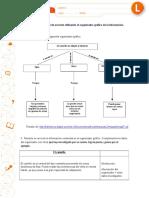 Escritura de Un Texto Utilizando El Organizador Gráfico de La Información