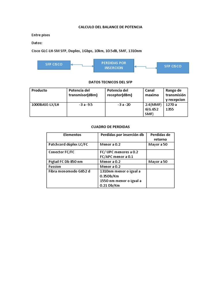 Epub cisco glc-lh-sm datasheet