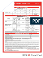 Tax Rules for Mutual Funds Jan 2011