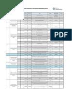 Programación de Diplomado Estructura Marzo 2016