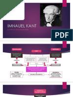 Imnauel Kant