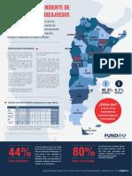 2016 - Infografia - Encuesta Sobre El Estado de La Industria de Videojuegos Argentina