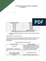 Comparación y Descripción Cualitativa Wisc-III y Wais-IV