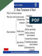 Heat Treatment of Steel.pdf
