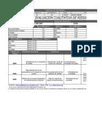 Identificcion y Evaluacion de Riesgos