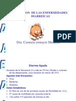 EDAS CD