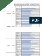 Lista de Material - InOVAAC - Eniac - 14 e 15 de Setembro (5ª e 6ª-Feira) - Página1 (1)