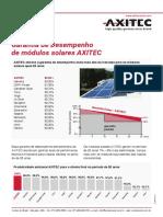 17 01 AXITEC BRA Performance Plus