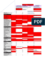 Comparison of the Top Open Source AutoPilot Software Projects