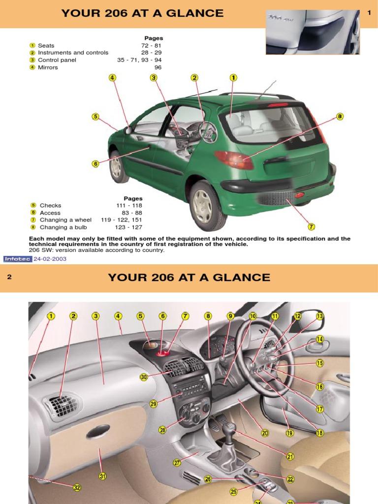 Peugeot 206 Wiper Wiring Diagram : Peugeot owners manual airbag anti lock braking system