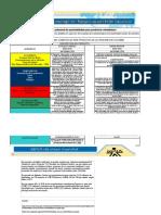 Evidencia-5-Matriz-potencial-de-oportunidades-para-productos-colombianos (1).xls