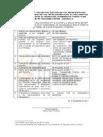 1.- Convocatoria Proceso Eleccion