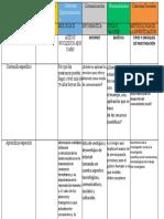 Planeacion Transversal Nuevo Modelo