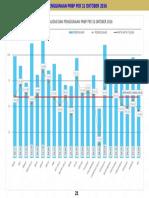 Laporan Realisasi DIPA BPPI Per Tgl 31 Okt 2016-26