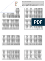 Vamos a Dividir Tablas de Multiplicaciones Extendidas