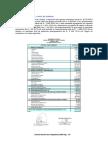7_GL_FINANCIERA_fuentes_y_usos.pdf