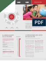 que-hace-el-bid-en-educacion.pdf