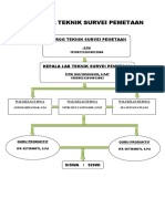 Struktur Teknik Survei Pemetaan