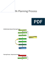 Planning WCDMA_Assestment 3g v112