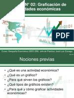 GEO-238 Semana 02 - Graficación de Actividades Económicas