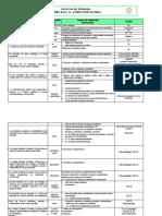 Registro de Avances de Estandares -2015