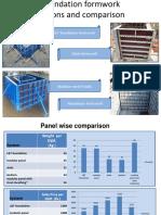 modular steel panel-comparison.pptx