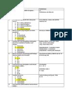 Puyer ( Sistem Saraf) FIX 1