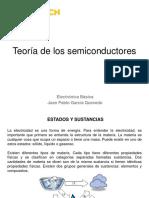 Teoría de Los Semiconductores
