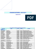 53603382 List of Doctors in Uae