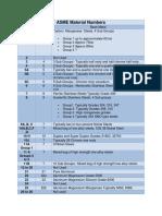 ASME Material Numbers P