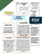 1- Gráfico Características de la literatura italiana
