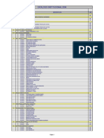 Catalogo de Bienes 2006