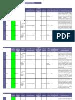 Formato Cb-0402h- Plan de Mejoramiento Hallazgos