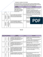 2011 social studies standards
