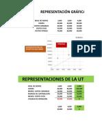 PUNTO DE EQUILIBRIO Y CVU.xlsx