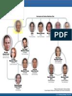 PDF Cadenabeneficios