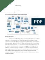 Block diagram of the ammonium sulphate production plant.docx