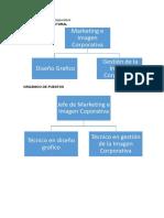 Estatuto Del Procesos y Subprocesos Marketing e Imagen Corporativa (2)