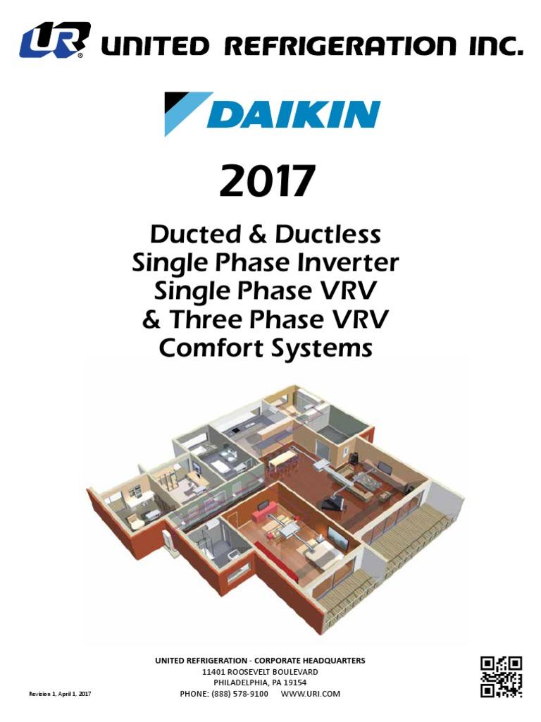 Dai Kin 2017 | Air Conditioning | Hvac