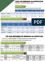 Ejemplo de cálculo del IEC en bebidas y cigarrillos - Ecuador