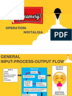 Bplan Operation Ppt