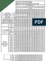 ResourcesFrictionLossData.pdf