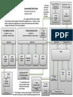 GBA DATA FLOW.pdf