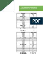 Clase Subtotales y Tablas Dinámicas ANDREINA